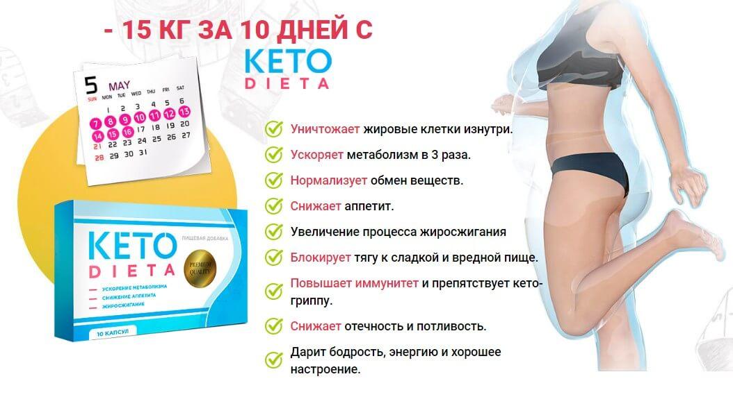 как действует Кетодиета