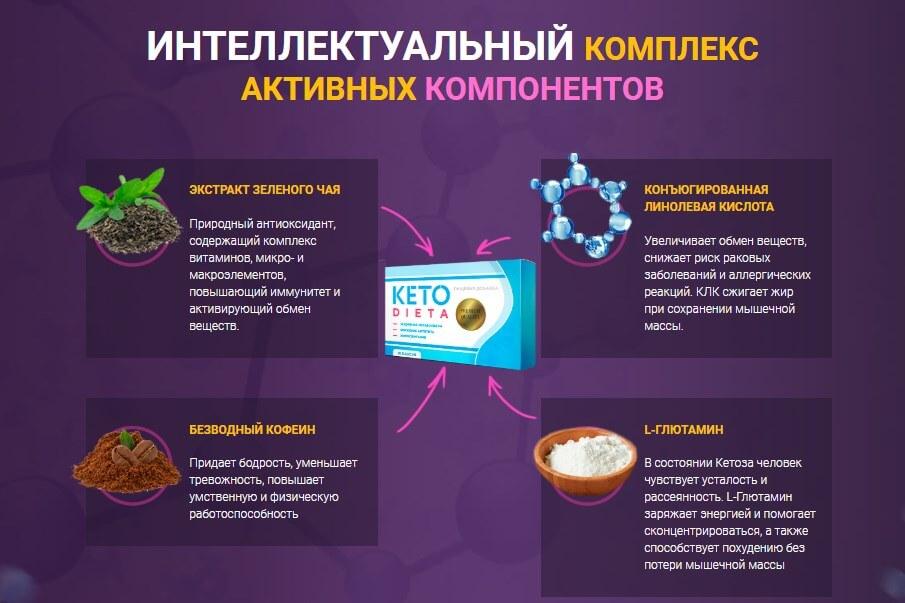 состав кетодиета