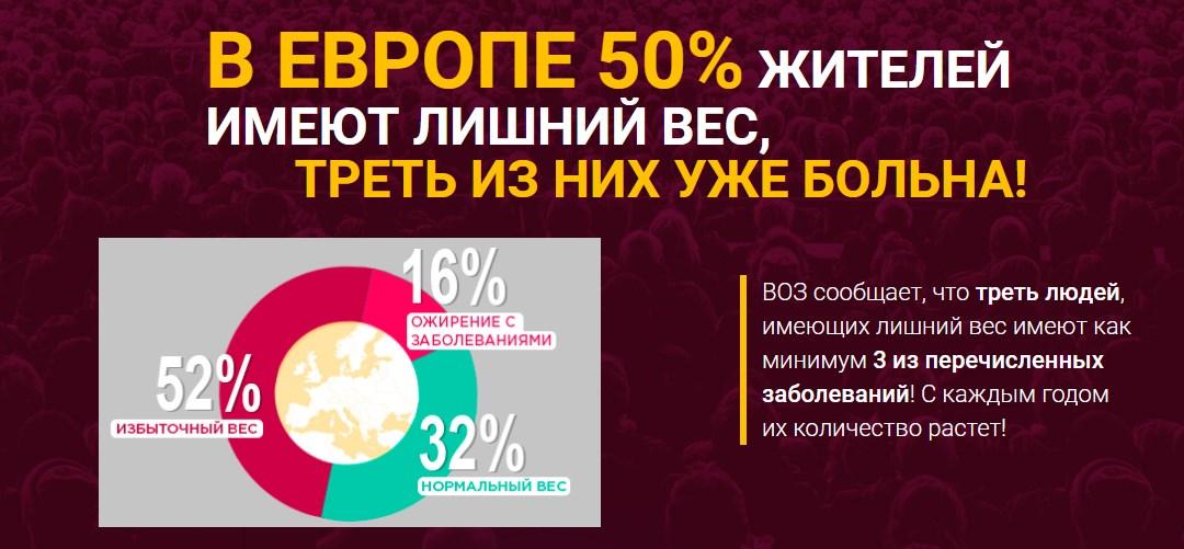 Статистика ВОЗ